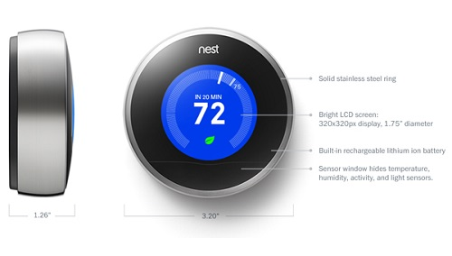 Benefits of Nest Thermostat